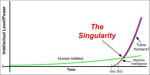 Technological-Singularity-Source-Kurzweil-2006.png